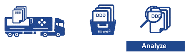 TIS Web Data Management 5.0
